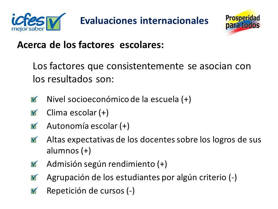 Acerca de los factores escolares: Los factores que consistentemente se asocian con los resultados son: Nivel socioeconómico de la escuela (+) Clima escolar (+) Autonomía escolar (+) Altas expectativas de los docentes sobre los logros de sus alumnos (+) Admisión según rendimiento (+) Agrupación de los estudiantes por algún criterio (-) Repetición de cursos (-) Evaluaciones internacionales