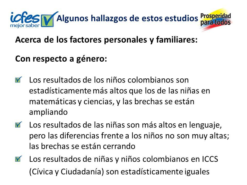 Acerca de los factores personales y familiares: Con respecto a género: Los resultados de los niños colombianos son estadísticamente más altos que los de las niñas en matemáticas y ciencias, y las brechas se están ampliando Los resultados de las niñas son más altos en lenguaje, pero las diferencias frente a los niños no son muy altas; las brechas se están cerrando Los resultados de niñas y niños colombianos en ICCS (Cívica y Ciudadanía) son estadísticamente iguales Algunos hallazgos de estos estudios
