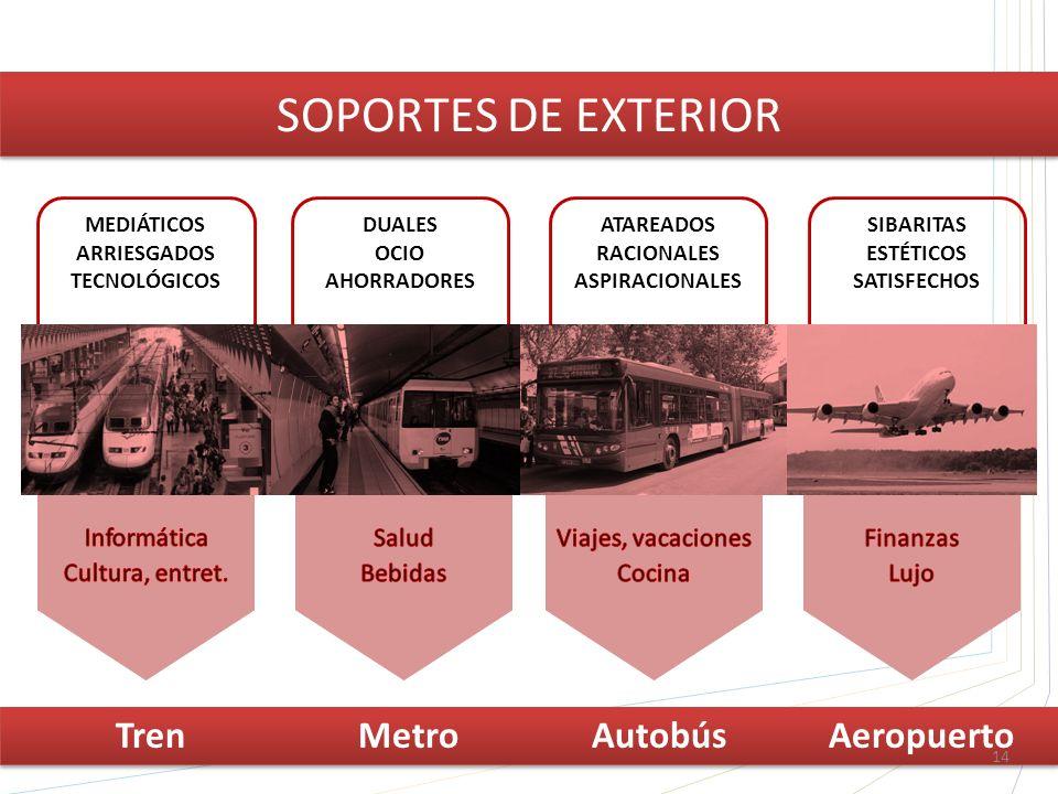 ATAREADOS RACIONALES ASPIRACIONALES DUALES OCIO AHORRADORES SIBARITAS ESTÉTICOS SATISFECHOS MEDIÁTICOS ARRIESGADOS TECNOLÓGICOS SOPORTES DE EXTERIOR Tren Metro Autobús Aeropuerto 14