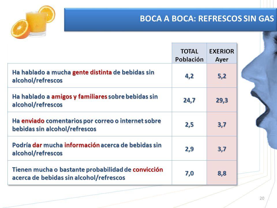 20 BOCA A BOCA: REFRESCOS SIN GAS