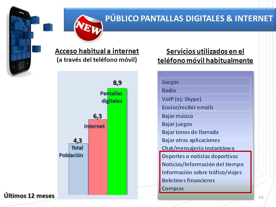 24 PÚBLICO PANTALLAS DIGITALES & INTERNET Acceso habitual a internet (a través del teléfono móvil) Total Población Internet Pantallas digitales Servicios utilizados en el teléfono móvil habitualmente Últimos 12 meses