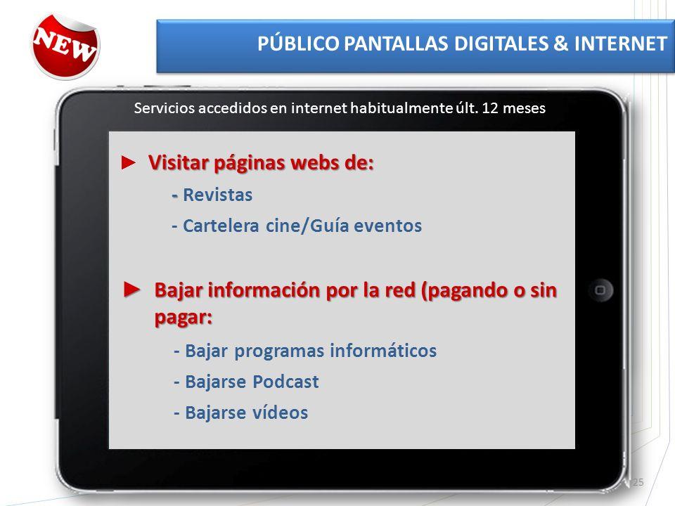 25 PÚBLICO PANTALLAS DIGITALES & INTERNET Visitar páginas webs de: - - Revistas - Cartelera cine/Guía eventos Servicios accedidos en internet habitualmente últ.