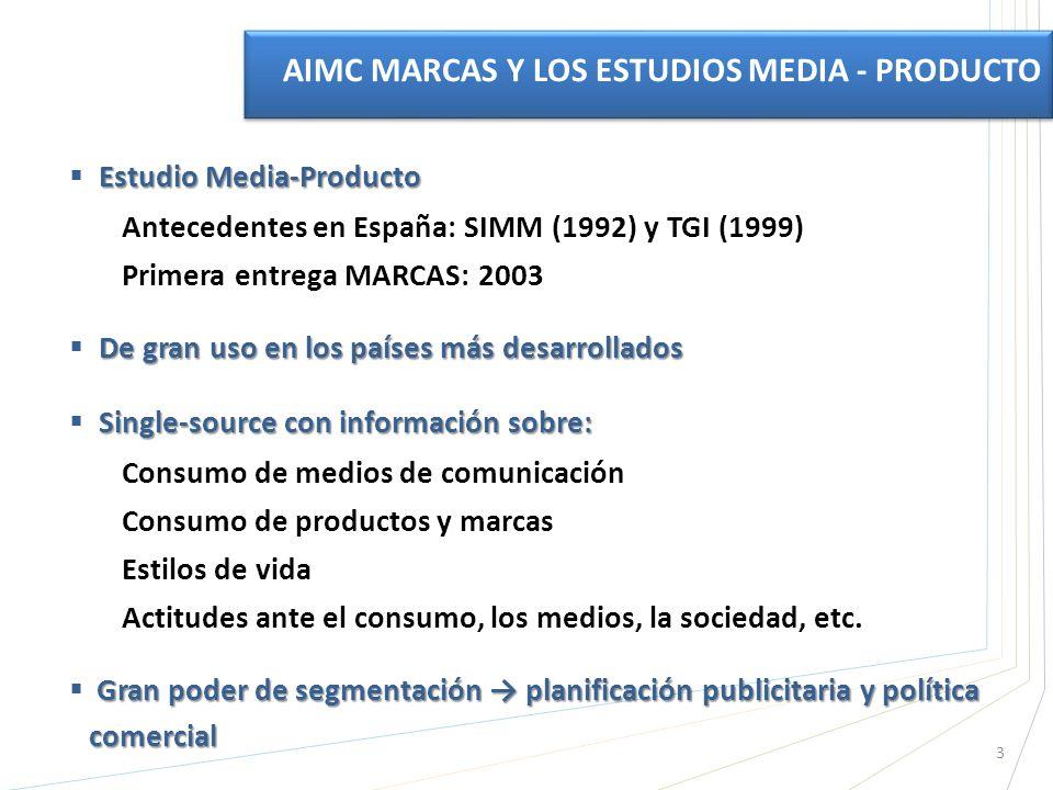 AIMC MARCAS Y LOS ESTUDIOS MEDIA - PRODUCTO Estudio Media-Producto Antecedentes en España: SIMM (1992) y TGI (1999) Primera entrega MARCAS: 2003 De gran uso en los países más desarrollados Single-source con información sobre: Consumo de medios de comunicación Consumo de productos y marcas Estilos de vida Actitudes ante el consumo, los medios, la sociedad, etc.