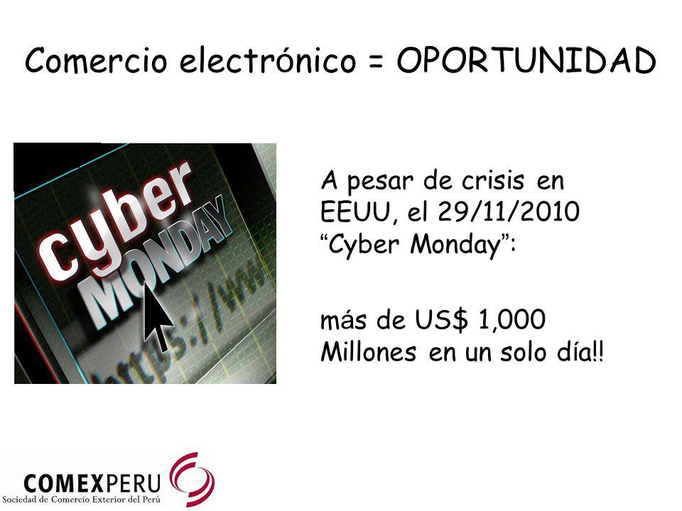 Comercio electr ó nico = OPORTUNIDAD A pesar de crisis en EEUU, el 29/11/2010 Cyber Monday : m á s de US$ 1,000 Millones en un solo d í a!!