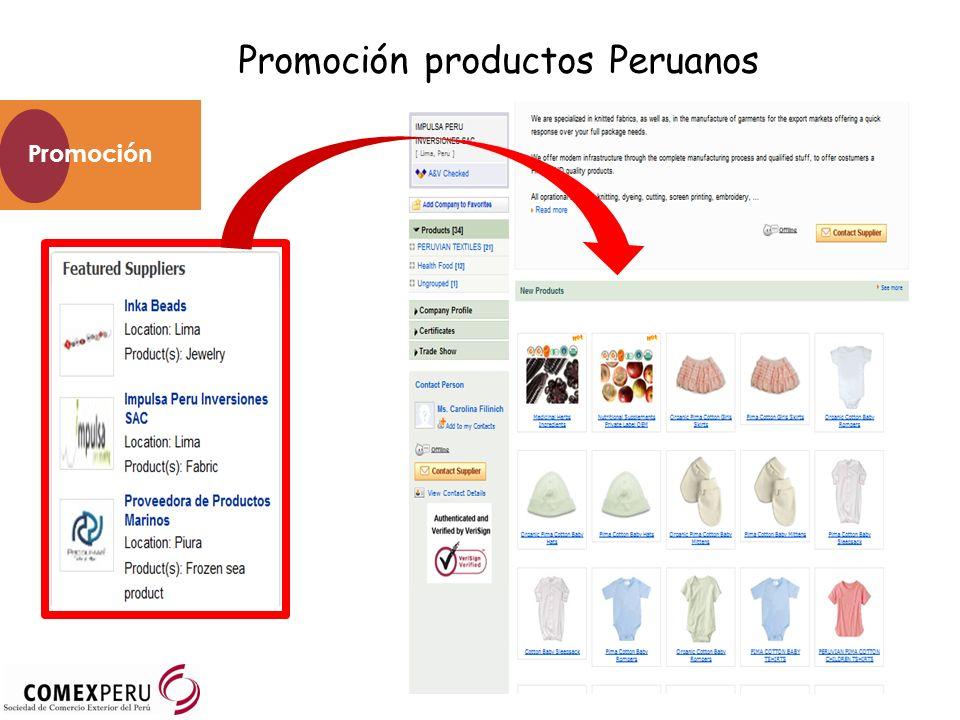 Promoción Promoción productos Peruanos
