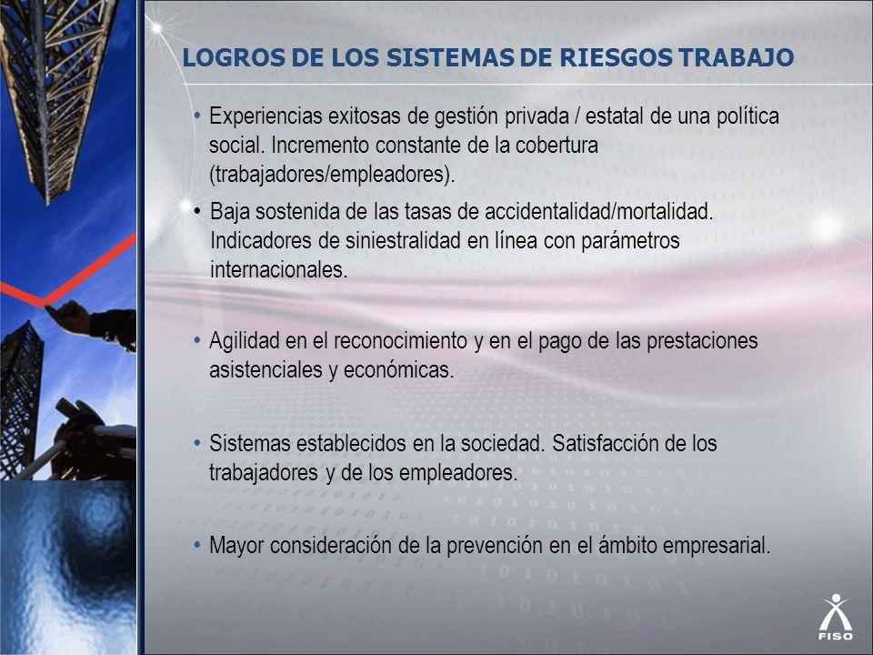 LOGROS DE LOS SISTEMAS DE RIESGOS TRABAJO Experiencias exitosas de gestión privada / estatal de una política social. Incremento constante de la cobert