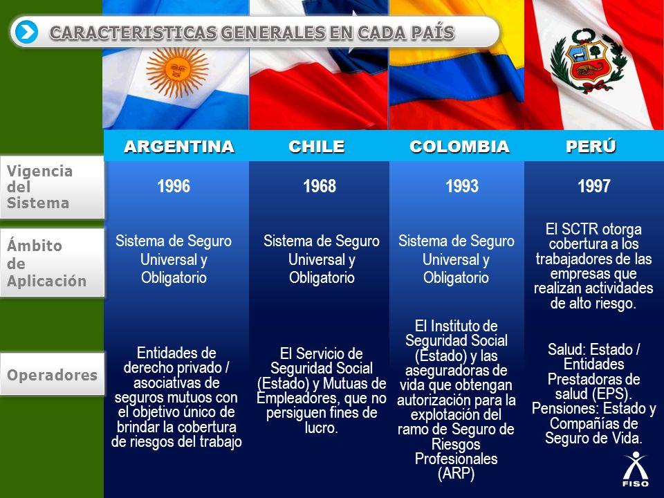 COLOMBIA Fuente: Departamento Administrativo Nacional de Estadísticas / DANE (Colombia) Federación Aseguradores Colombianos / FASECOLDA 33% Trabajadores cubiertos respecto de la PEA.