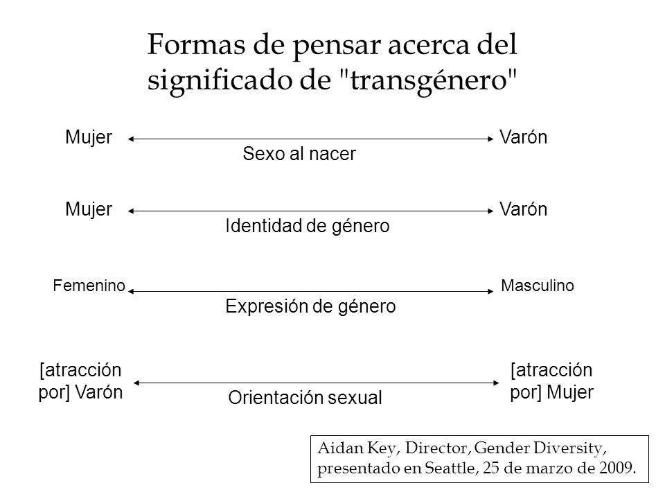Formas de pensar acerca del significado de transgénero Sexo al nacer MujerVarón Identidad de género MujerVarón Expresión de género FemeninoMasculino Orientación sexual [atracción por] Varón [atracción por] Mujer Aidan Key, Director, Gender Diversity, presentado en Seattle, 25 de marzo de 2009.