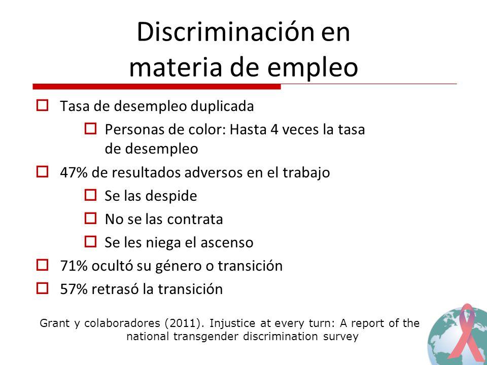 Discriminación en materia de empleo Tasa de desempleo duplicada Personas de color: Hasta 4 veces la tasa de desempleo 47% de resultados adversos en el