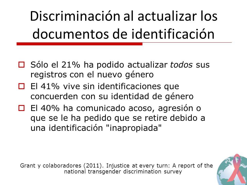 Discriminación al actualizar los documentos de identificación Sólo el 21% ha podido actualizar todos sus registros con el nuevo género El 41% vive sin