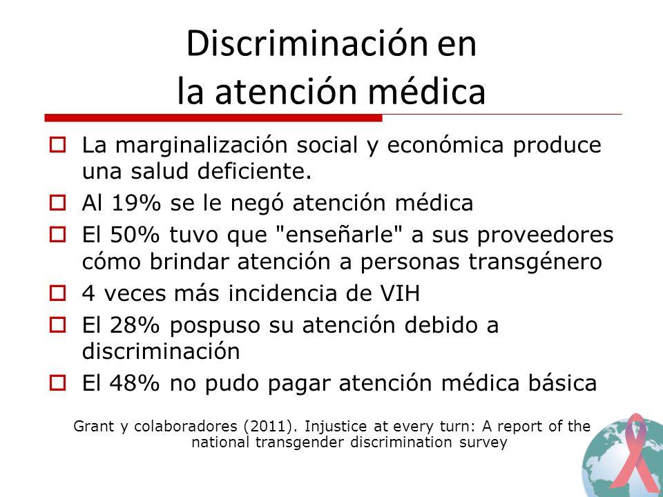 Discriminación en la atención médica La marginalización social y económica produce una salud deficiente. Al 19% se le negó atención médica El 50% tuvo