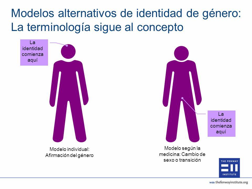 La identidad comienza aquí Modelo individual: Afirmación del género Modelo según la medicina: Cambio de sexo o transición Modelos alternativos de iden