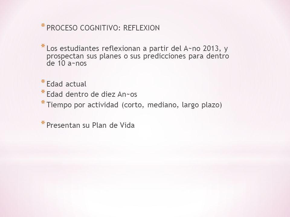 * PROCESO COGNITIVO: REFLEXION * Los estudiantes reflexionan a partir del A~no 2013, y prospectan sus planes o sus predicciones para dentro de 10 a~no