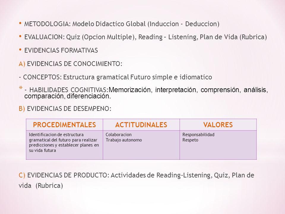 METODOLOGIA: Modelo Didactico Global (Induccion - Deduccion) EVALUACION: Quiz (Opcion Multiple), Reading – Listening, Plan de Vida (Rubrica) EVIDENCIA
