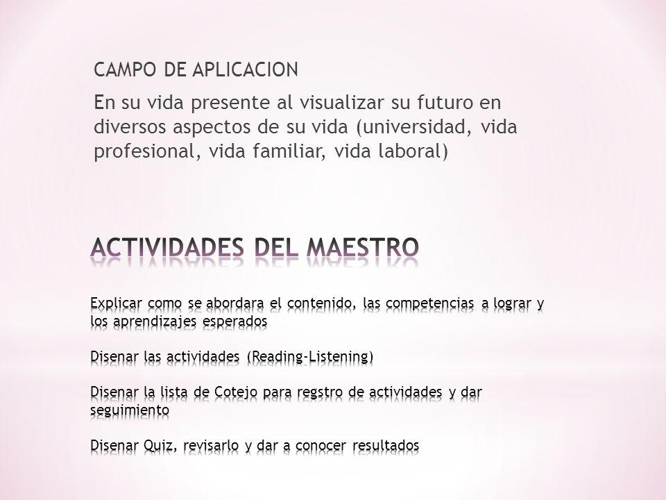 CAMPO DE APLICACION En su vida presente al visualizar su futuro en diversos aspectos de su vida (universidad, vida profesional, vida familiar, vida la