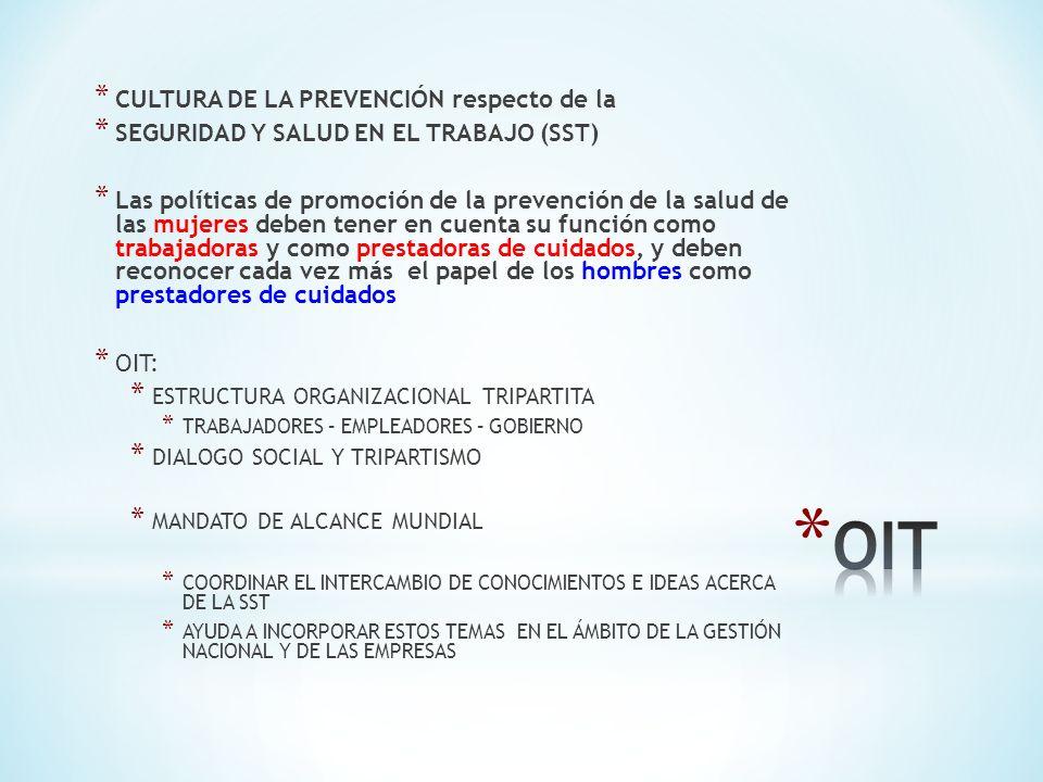 * PROGRAMA DE CONDICIONES DE TRABAJO Y EMPLEO (TRAVAIL) * TIENE UN ÁREA ESPECIFICA RELACIONADA CON LA VIOLENCIA Y EL ACOSO EN EL LUGAR DE TRABAJO * OBJETIVO: PREVENCIÓN DE TODAS LAS FORMAS DE VIOLENCIA EN EL TRABAJO * HOSTIGAMIENTO * ACOSO PSICOLÓGICO * ACOSO POR MOTIVOS DE SEXO * RAZA * ETNIA * RELICIÓN ORIENTACIÓN SEXUAL * ENTORNO DE TRABAJO HOSTIL Empleador responsable cunado no adopta Medidas correctivas del patrón de conducta Violento Cuando el trabajo se torna un espacio peligroso para la salud y la seguridad