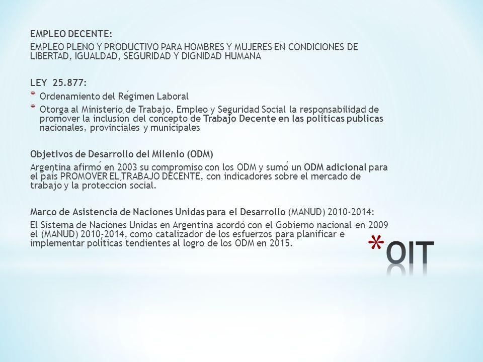 PTDP * Programa de Trabajo Decente en Argentina 2012-2015 Programa de Trabajo Decente en Argentina 2012-2015 * Programa de Trabajo Decente en Argentina 2008-2011 Programa de Trabajo Decente en Argentina 2008-2011 * Programa de Trabajo Decente en Argentina 2004-2007 Programa de Trabajo Decente en Argentina 2004-2007 * Instrumento principal mediante el cual la OIT colabora con un país específico durante un período acotado * Diseñado a partir de las prioridades acordadas de manera tripartita en el Memorándum de Entendimiento firmado entre representantes del gobierno, empleadores, trabajadores y la OIT.