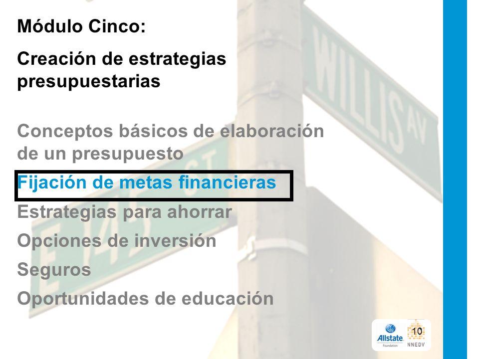 Módulo Cinco: Creación de estrategias presupuestarias Conceptos básicos de elaboración de un presupuesto Fijación de metas financieras Estrategias para ahorrar Opciones de inversión Seguros Oportunidades de educación 10
