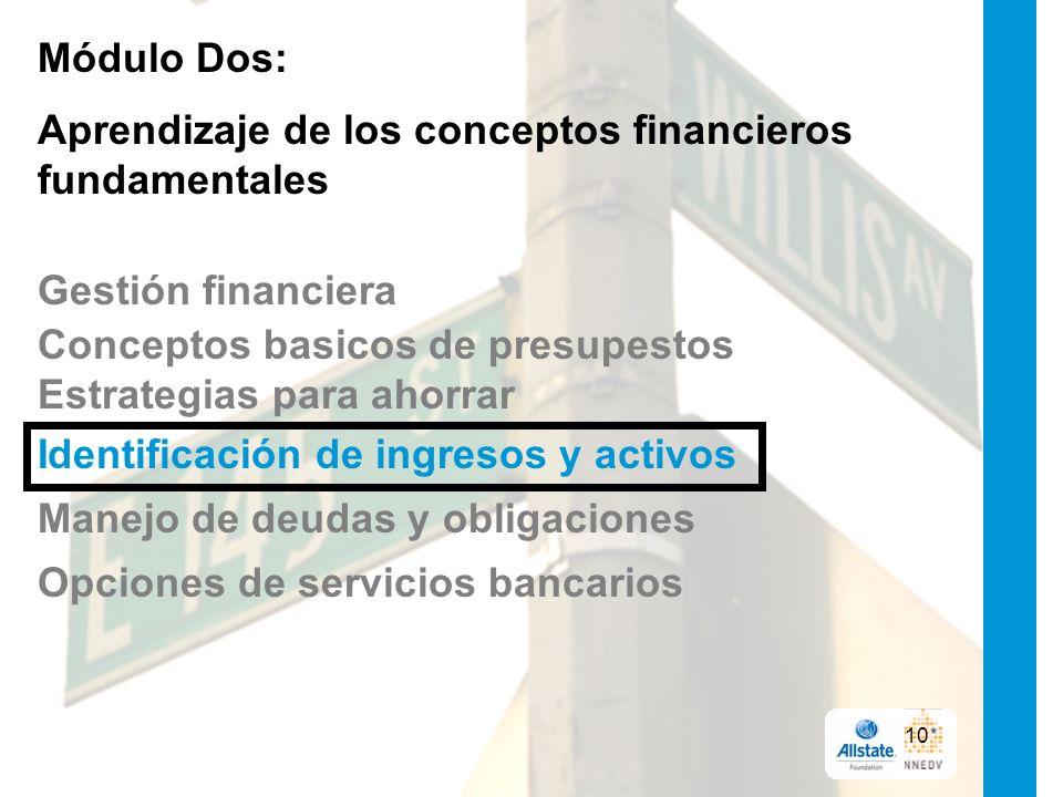 Módulo Dos: Aprendizaje de los conceptos financieros fundamentales Gestión financiera Conceptos basicos de presupestos Estrategias para ahorrar Identificación de ingresos y activos Manejo de deudas y obligaciones Opciones de servicios bancarios 10