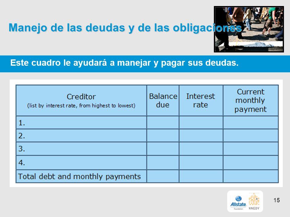 Manejo de las deudas y de las obligaciones Este cuadro le ayudará a manejar y pagar sus deudas. 15