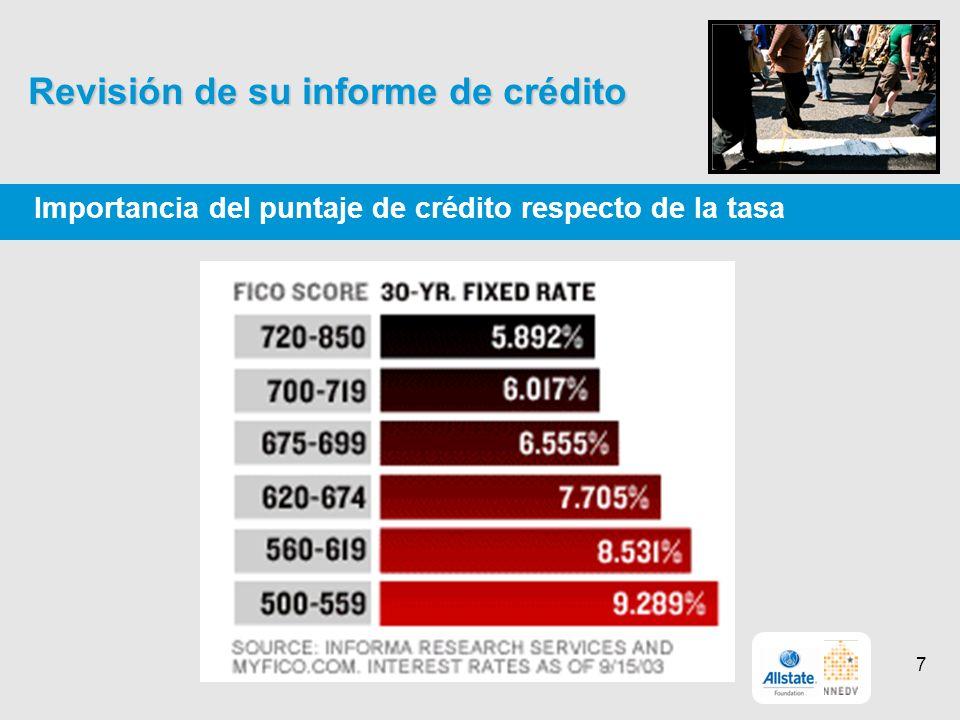 Revisión de su informe de crédito Importancia del puntaje de crédito respecto de la tasa 7