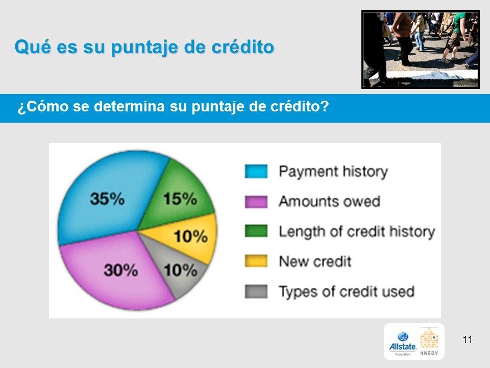 Qué es su puntaje de crédito ¿Cómo se determina su puntaje de crédito? 11
