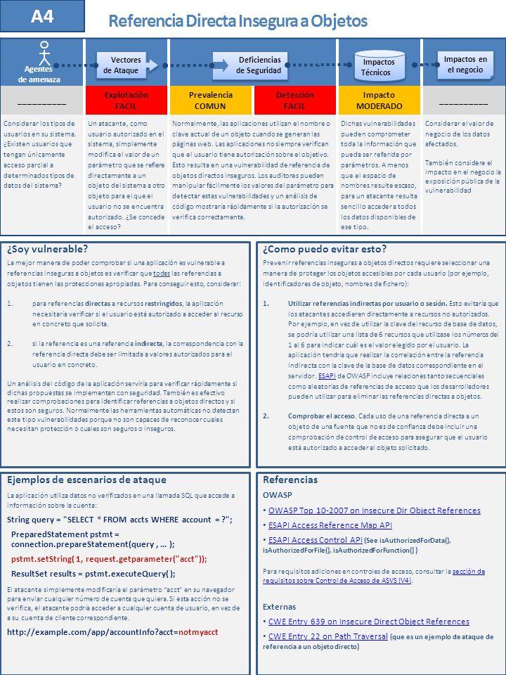 __________ Explotación FACIL Prevalencia COMUN Detección FACIL Impacto MODERADO __________ Considerar los tipos de usuarios en su sistema. ¿Existen us