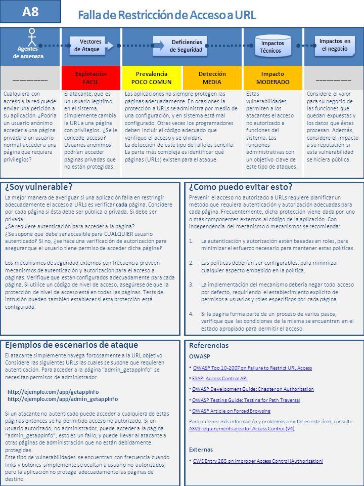 __________ Explotación FACIL Prevalencia POCO COMUN Detección MEDIA Impacto MODERADO __________ Cualquiera con acceso a la red puede enviar una petici