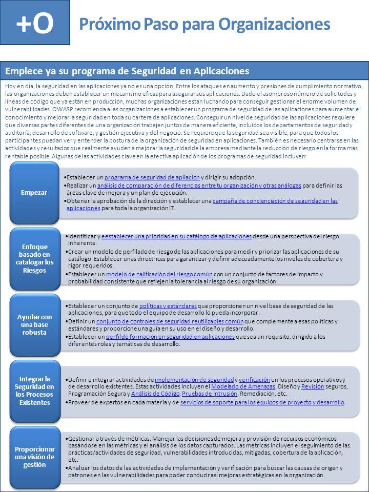 Próximo Paso para Organizaciones +O Establecer un programa de seguridad de apliación y dirigir su adopción.programa de seguridad de apliación Realizar