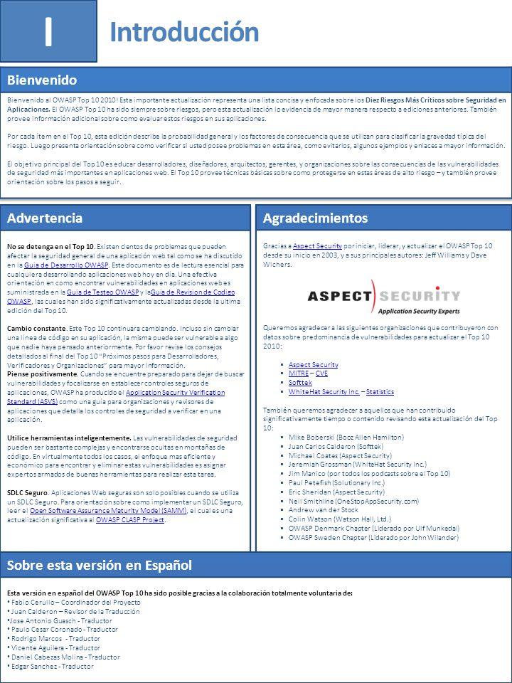 __________ Explotación FACIL Prevalencia POCO COMUN Detección MEDIA Impacto MODERADO __________ Cualquiera con acceso a la red puede enviar una petición a su aplicación.