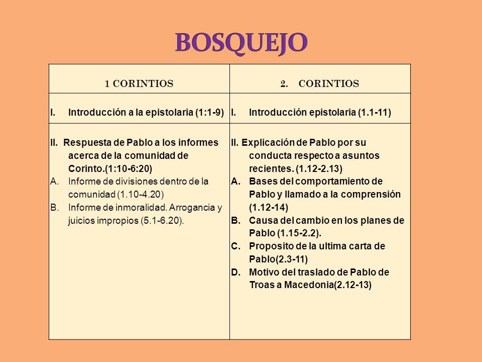 1 CORINTIOS2.CORINTIOS I.Introducción a la epistolaria (1:1-9)I.Introducción epistolaria (1.1-11) II. Respuesta de Pablo a los informes acerca de la c