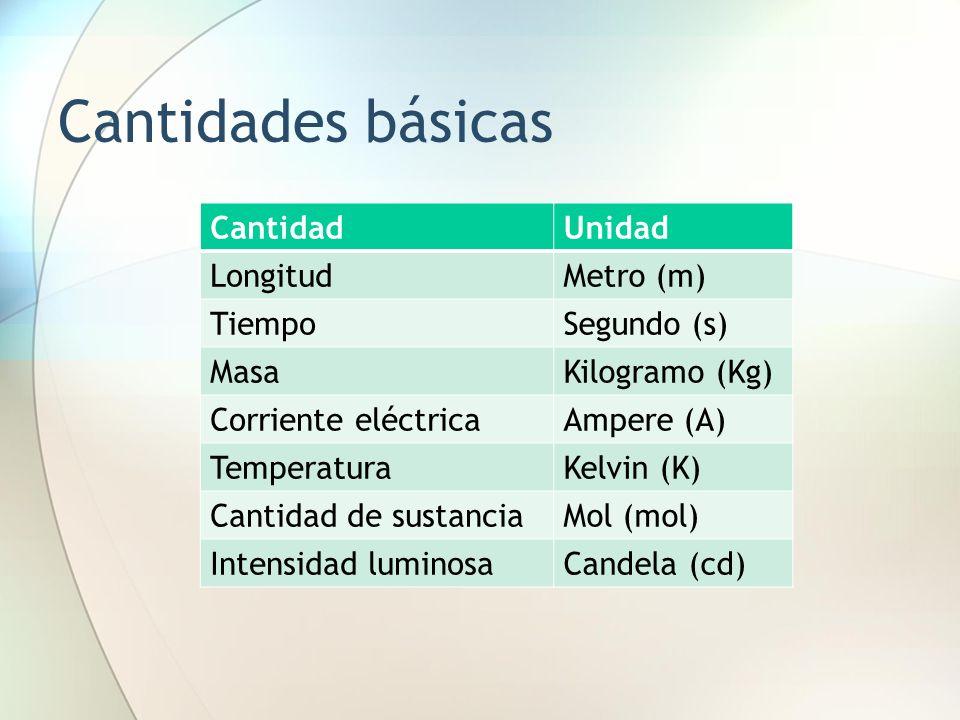 Cantidades básicas CantidadUnidad LongitudMetro (m) TiempoSegundo (s) MasaKilogramo (Kg) Corriente eléctricaAmpere (A) TemperaturaKelvin (K) Cantidad