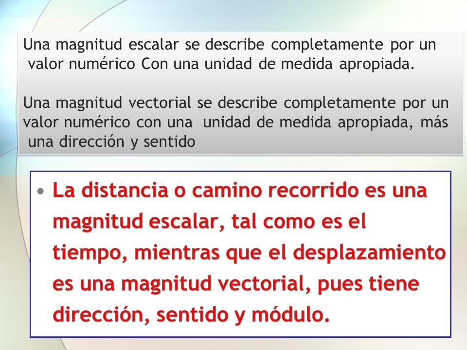 Una magnitud escalar se describe completamente por un valor numérico Con una unidad de medida apropiada. Una magnitud vectorial se describe completame