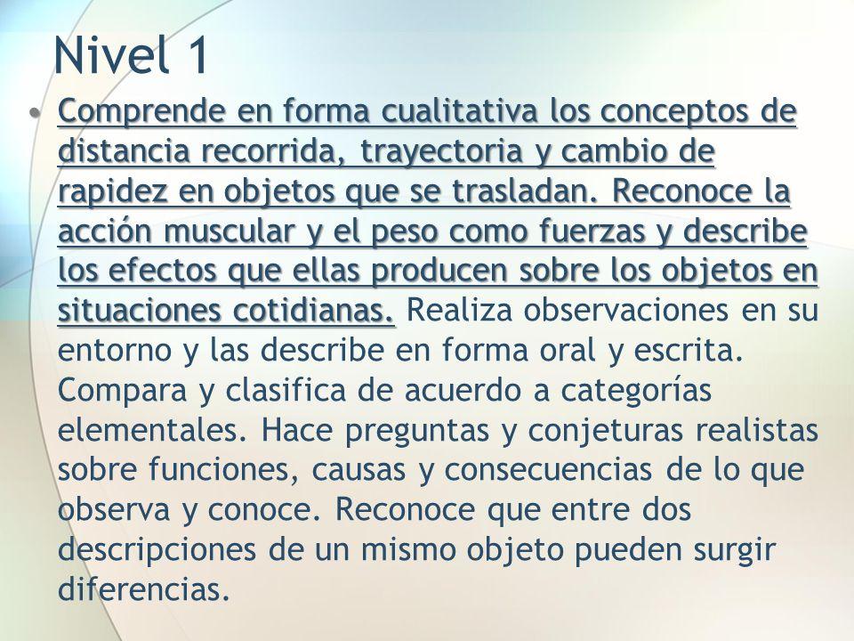 Nivel 1 Comprende en forma cualitativa los conceptos de distancia recorrida, trayectoria y cambio de rapidez en objetos que se trasladan. Reconoce la
