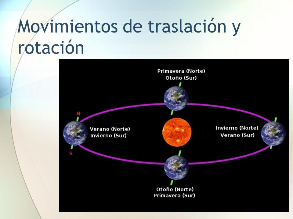 Movimientos de traslación y rotación