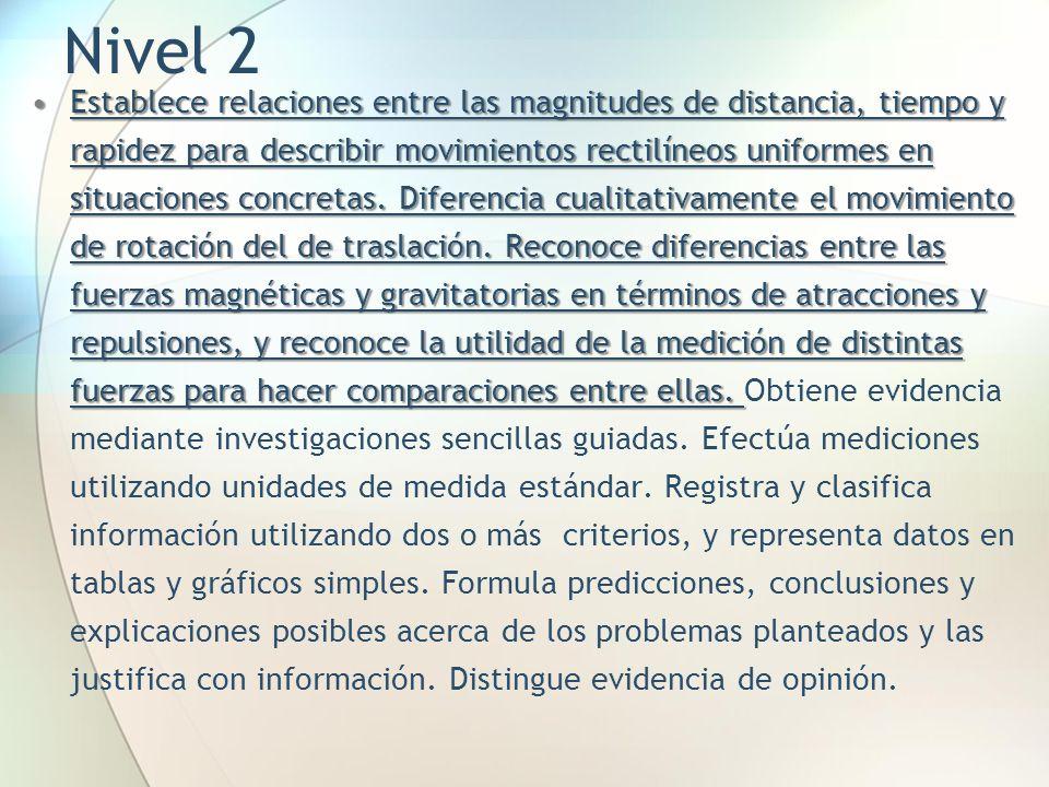 Nivel 2 Establece relaciones entre las magnitudes de distancia, tiempo y rapidez para describir movimientos rectilíneos uniformes en situaciones concr