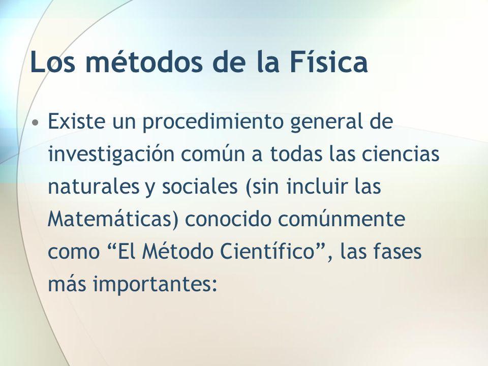 Los métodos de la Física Existe un procedimiento general de investigación común a todas las ciencias naturales y sociales (sin incluir las Matemáticas