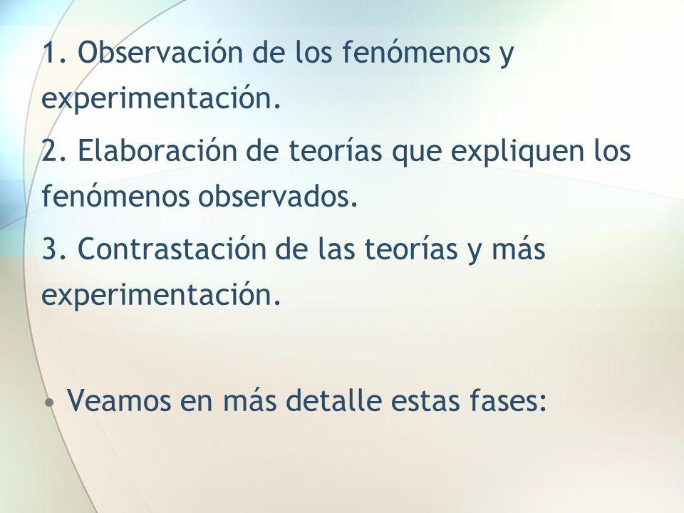 1. Observación de los fenómenos y experimentación. 2. Elaboración de teorías que expliquen los fenómenos observados. 3. Contrastación de las teorías y