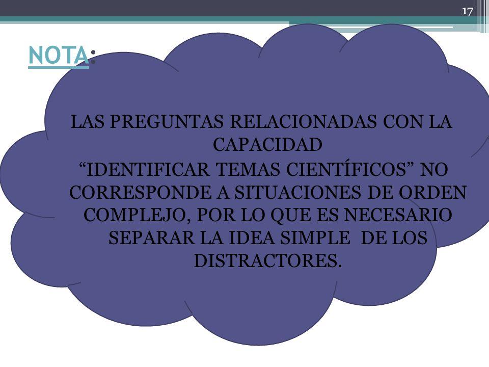 2.Explicar científicamente fenómenos fenómenos ¿De qué se trata.