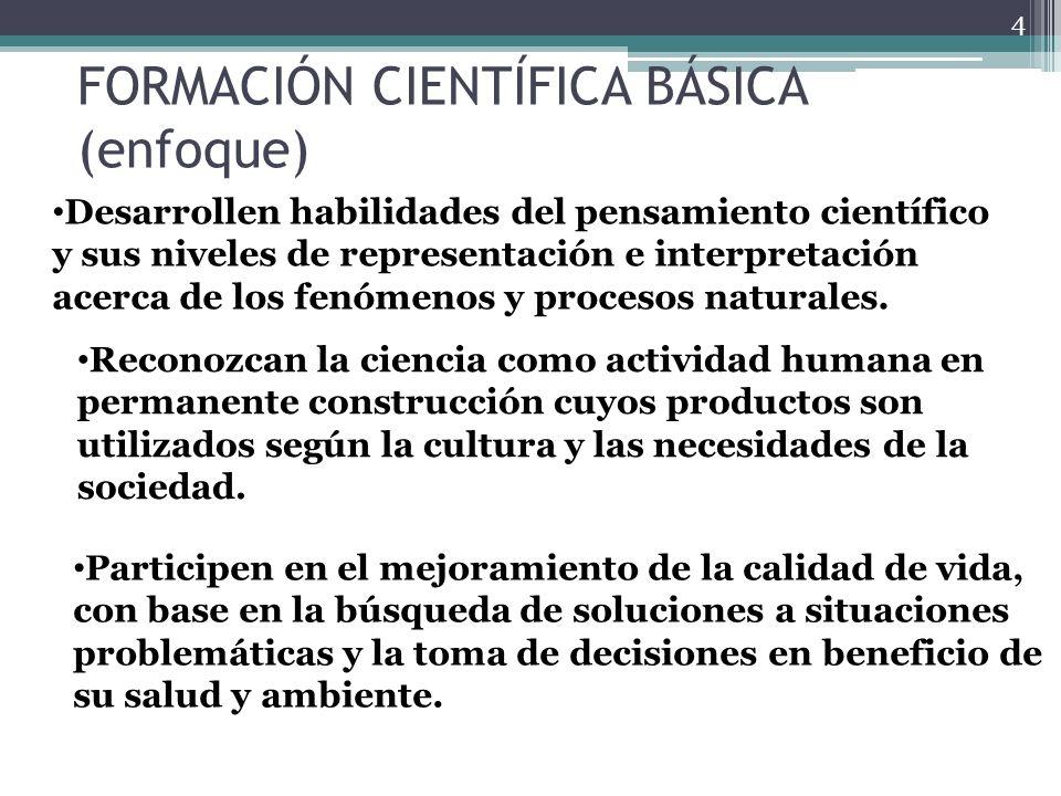 FORMACIÓN CIENTÍFICA BÁSICA 5 Relacionen los conocimientos científicos con los de otras disciplinas para dar explicaciones a los fenómenos y procesos naturales, y aplicarlos en contextos y situaciones diversas Comprendan gradualmente los fenómenos naturales desde una perspectiva sistémica.