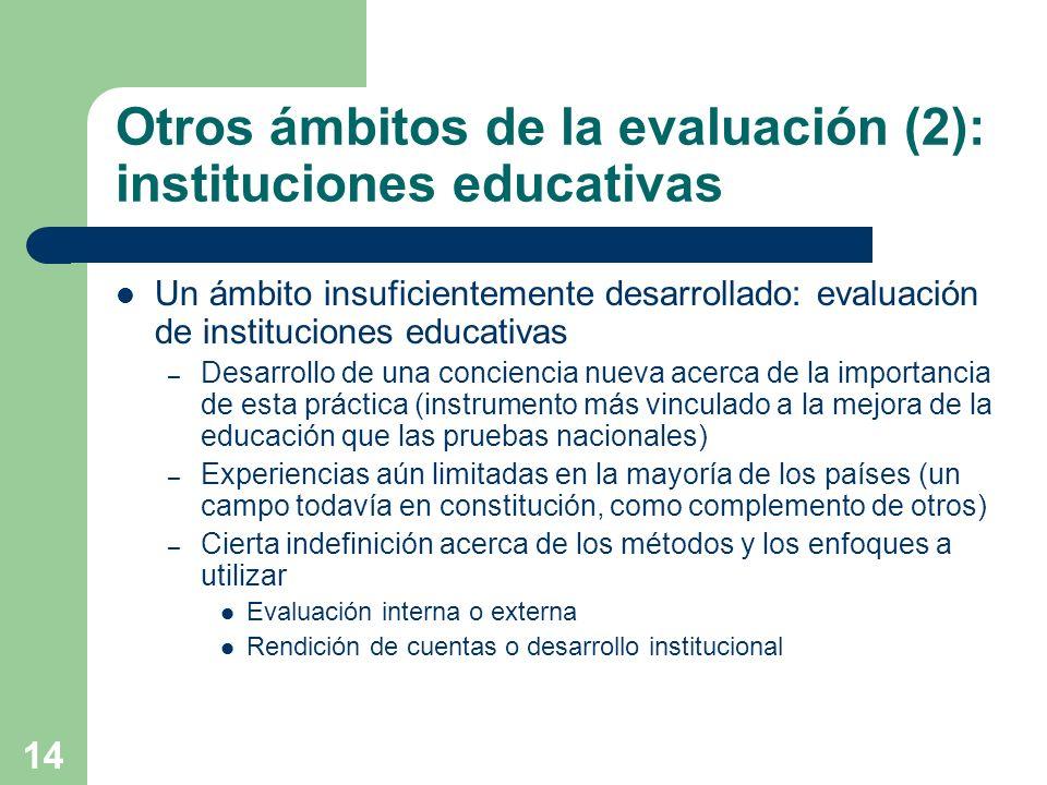 14 Otros ámbitos de la evaluación (2): instituciones educativas Un ámbito insuficientemente desarrollado: evaluación de instituciones educativas – Des