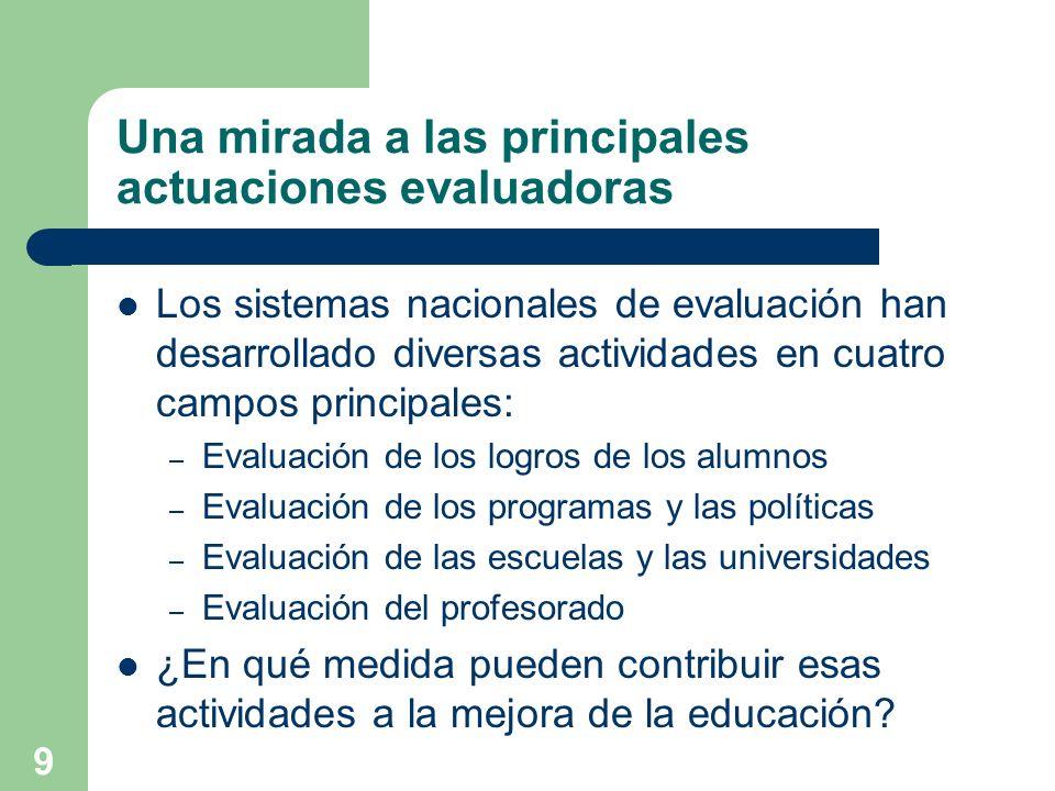9 Una mirada a las principales actuaciones evaluadoras Los sistemas nacionales de evaluación han desarrollado diversas actividades en cuatro campos pr