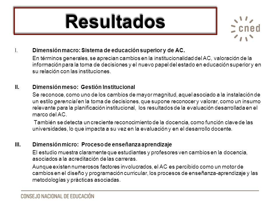I.Dimensión macro: Sistema de educación superior y de AC. En términos generales, se aprecian cambios en la institucionalidad del AC, valoración de la