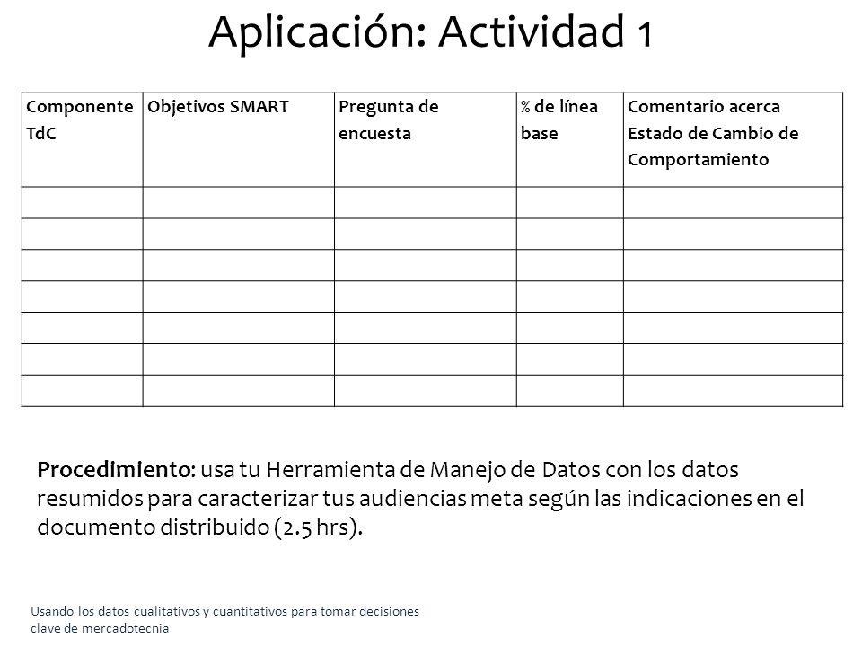 Usando los datos cualitativos y cuantitativos para tomar decisiones clave de mercadotecnia Aplicación: Actividad 1 Procedimiento: usa tu Herramienta d