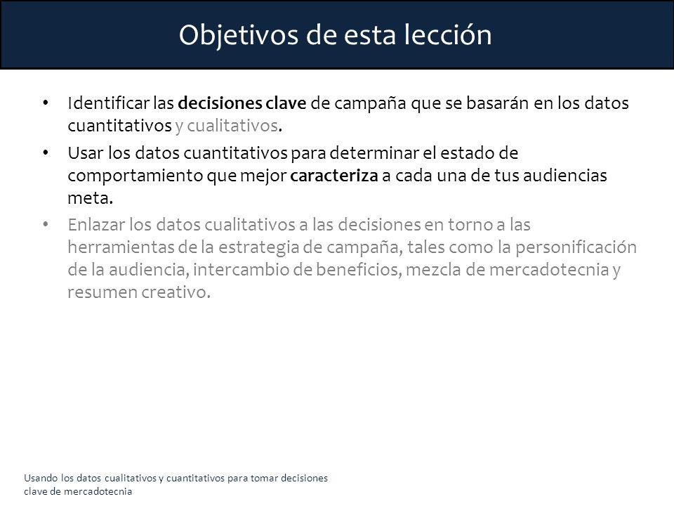 Usando los datos cualitativos y cuantitativos para tomar decisiones clave de mercadotecnia Identificar las decisiones clave de campaña que se basarán