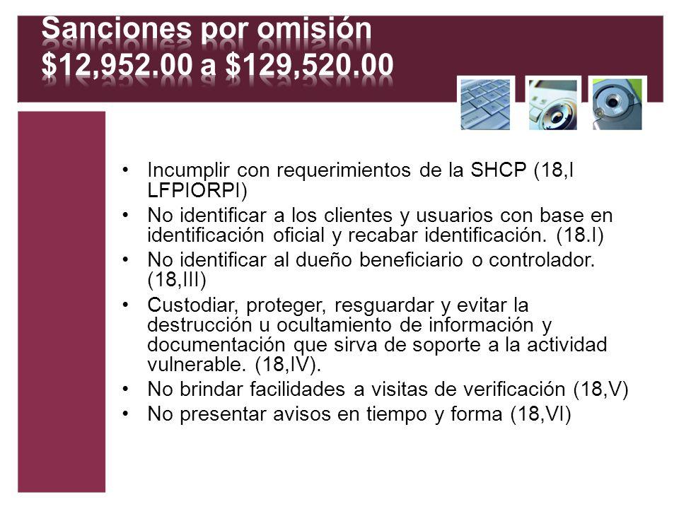 Incumplir con requerimientos de la SHCP (18,I LFPIORPI) No identificar a los clientes y usuarios con base en identificación oficial y recabar identifi