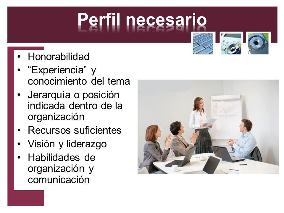 Honorabilidad Experiencia y conocimiento del tema Jerarquía o posición indicada dentro de la organización Recursos suficientes Visión y liderazgo Habi