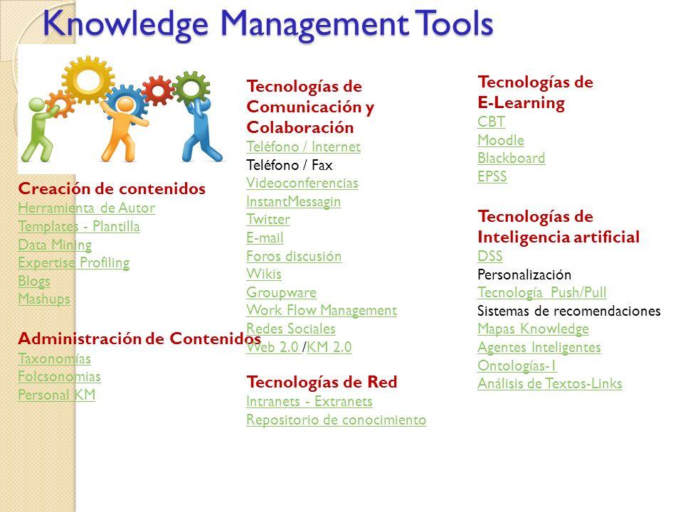 Knowledge Management Tools Creación de contenidos Herramienta de Autor Templates - Plantilla Data Mining Expertise Profiling Blogs Mashups Administrac