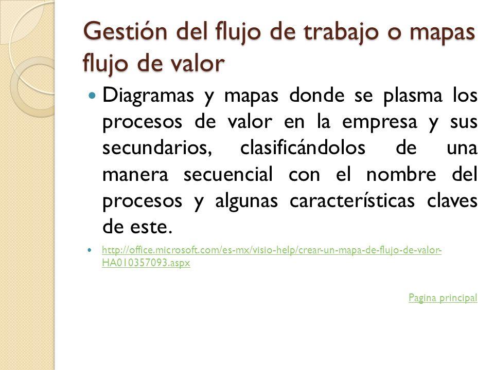 Gestión del flujo de trabajo o mapas flujo de valor Diagramas y mapas donde se plasma los procesos de valor en la empresa y sus secundarios, clasificá